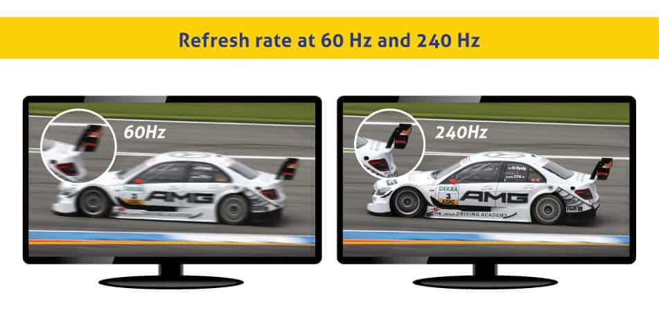 refresh 240Hz Monitor